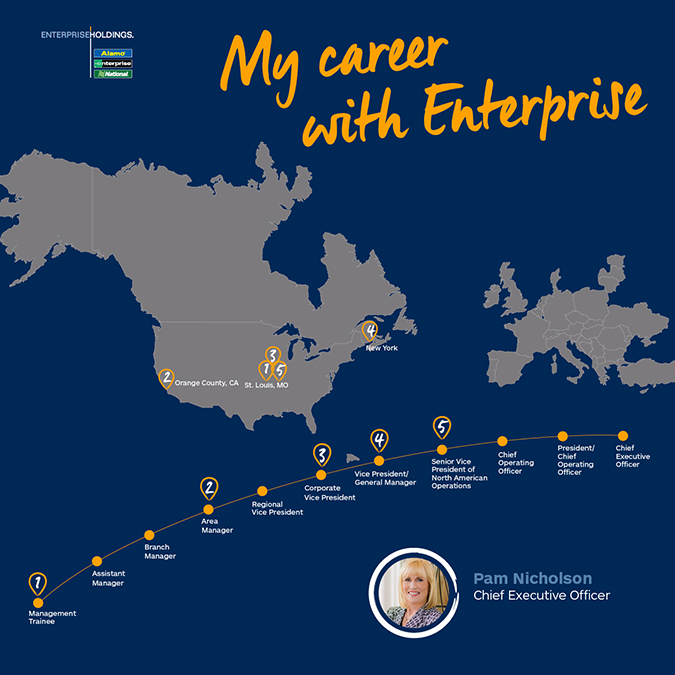 Celebrating Pam Nicholson's Enterprise Career